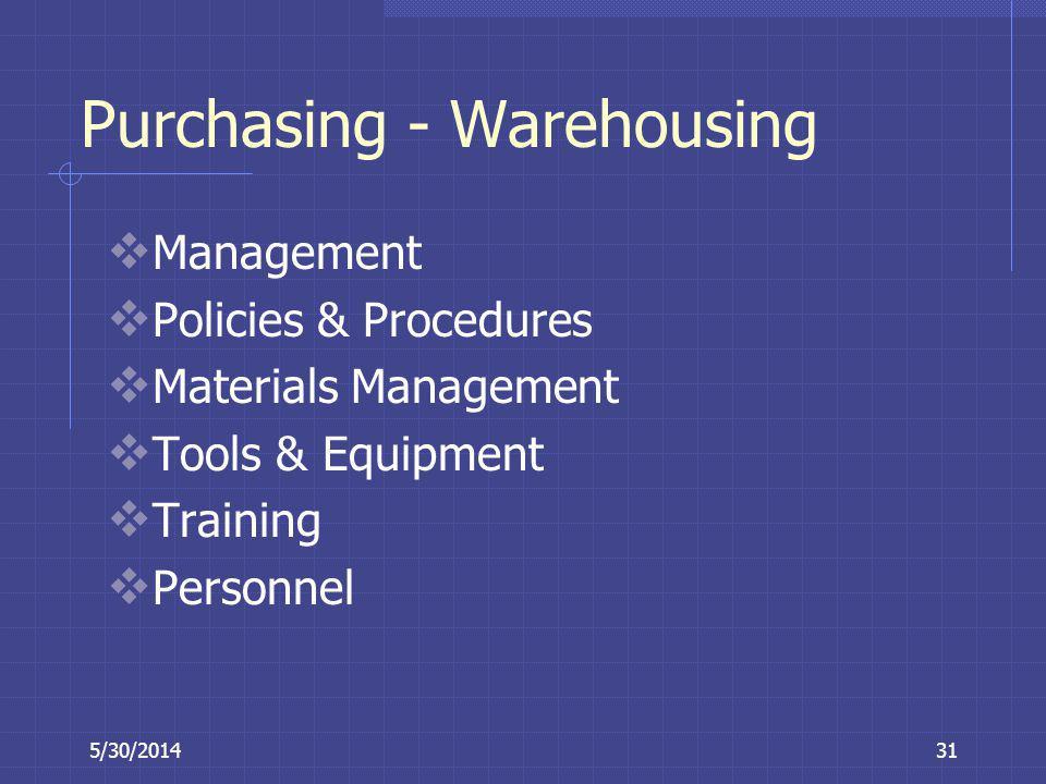 Purchasing - Warehousing