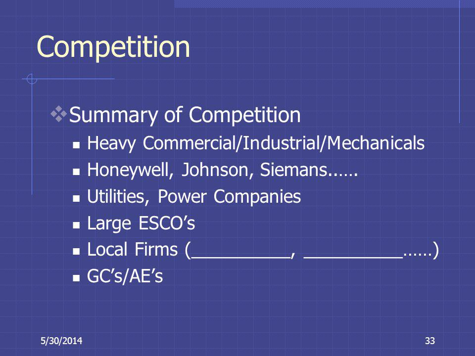 Competition Summary of Competition