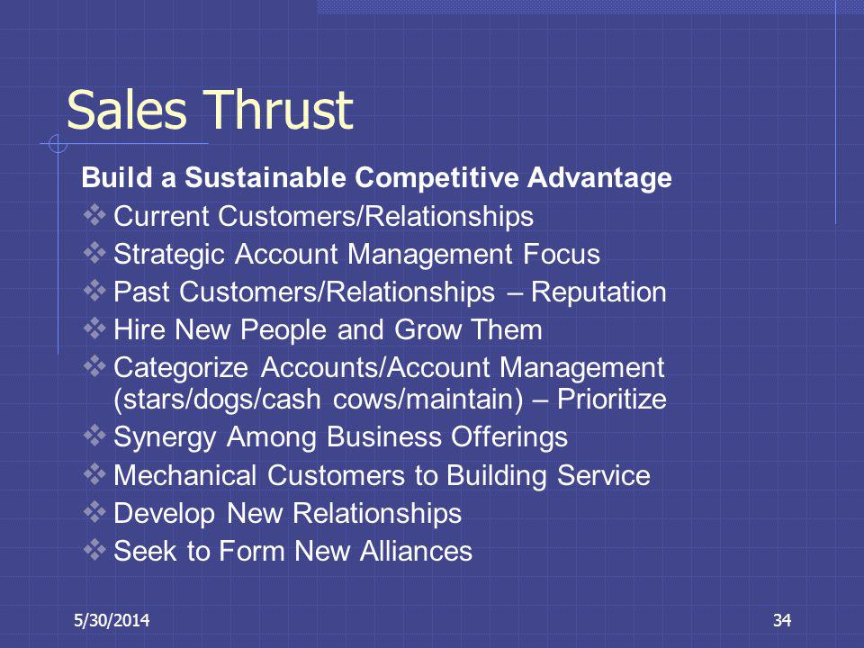 Sales Thrust Build a Sustainable Competitive Advantage