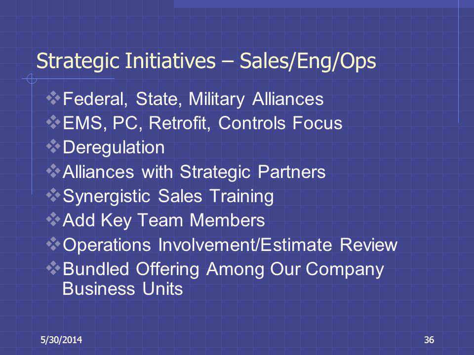 Strategic Initiatives – Sales/Eng/Ops