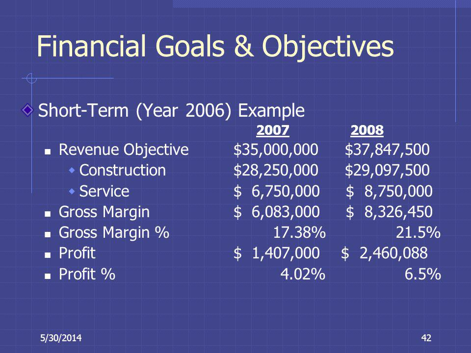 objectives of financial planning pdf