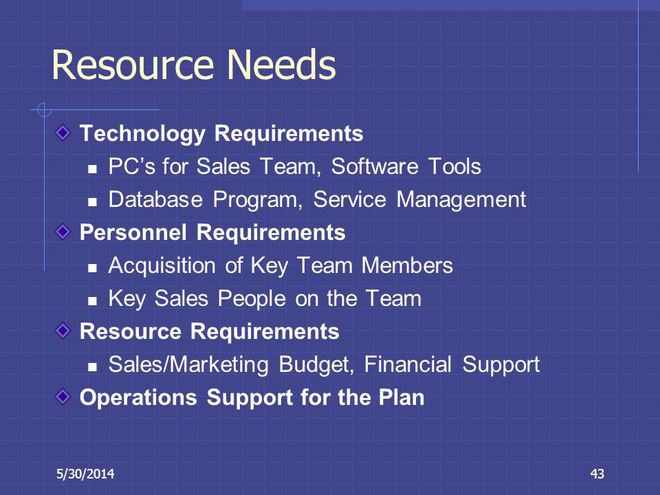 Resource Needs Technology Requirements