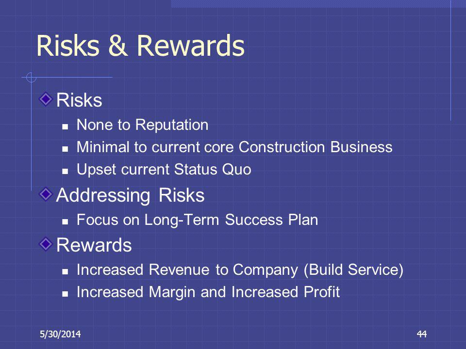 Risks & Rewards Risks Addressing Risks Rewards None to Reputation