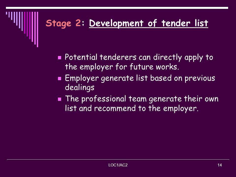 Stage 2: Development of tender list