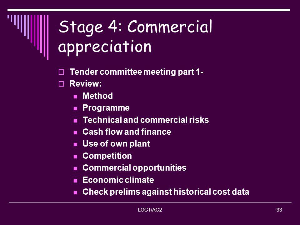 Stage 4: Commercial appreciation