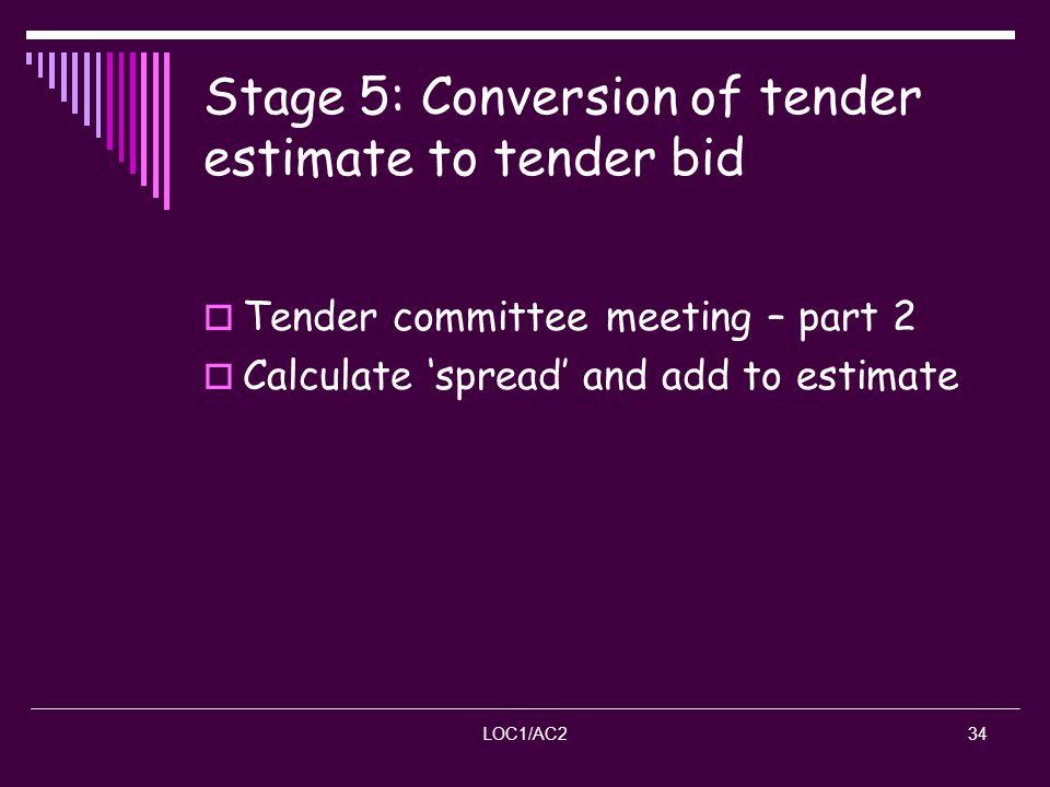 Stage 5: Conversion of tender estimate to tender bid