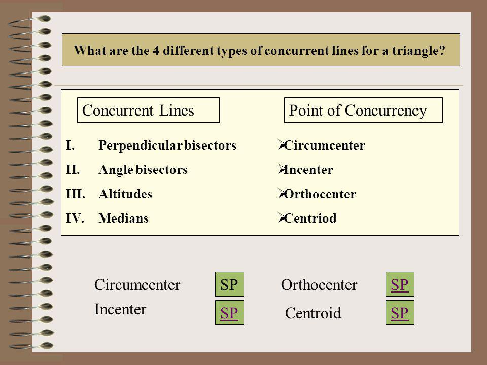 What are the 4 different types of concurrent lines for a triangle
