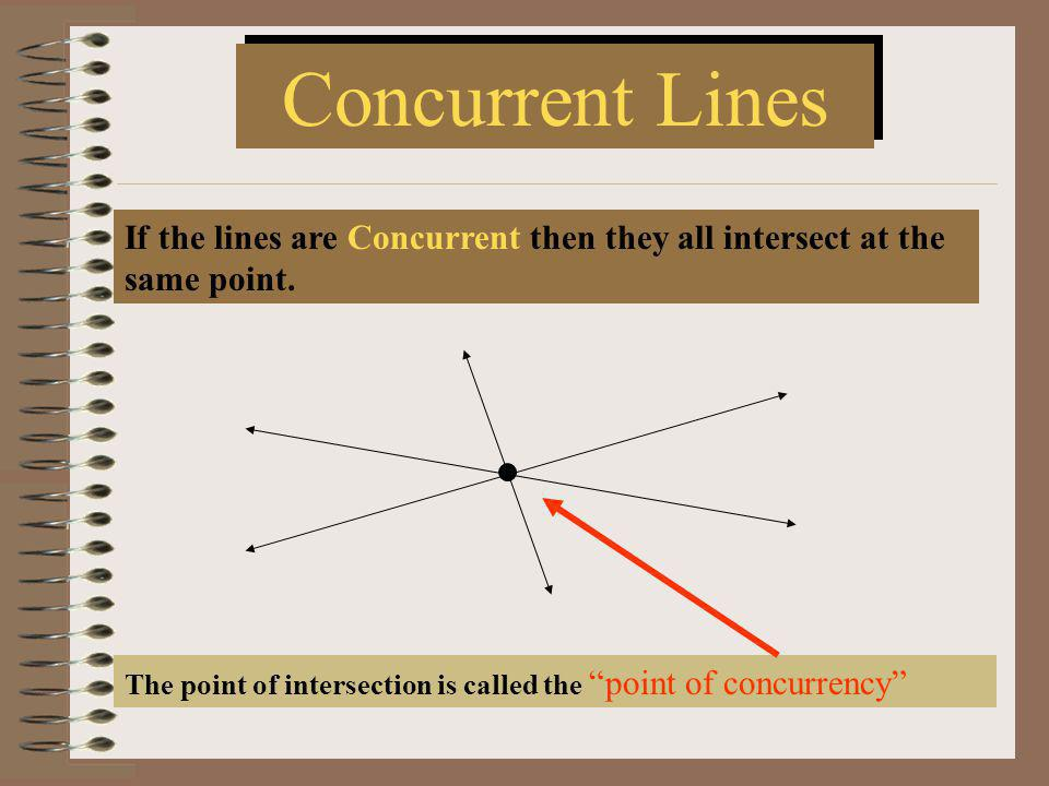 Concurrent Lines If the lines are Concurrent then they all intersect at the same point.