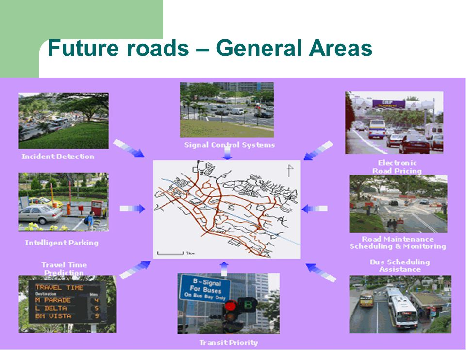 Future roads – General Areas