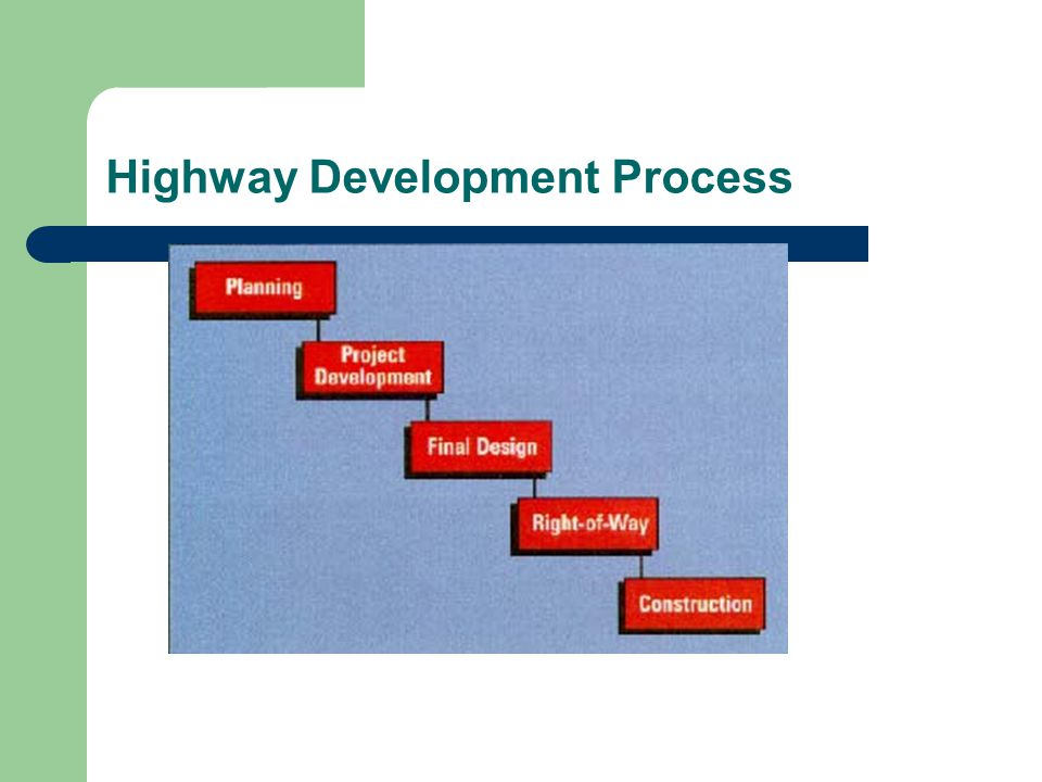Highway Development Process
