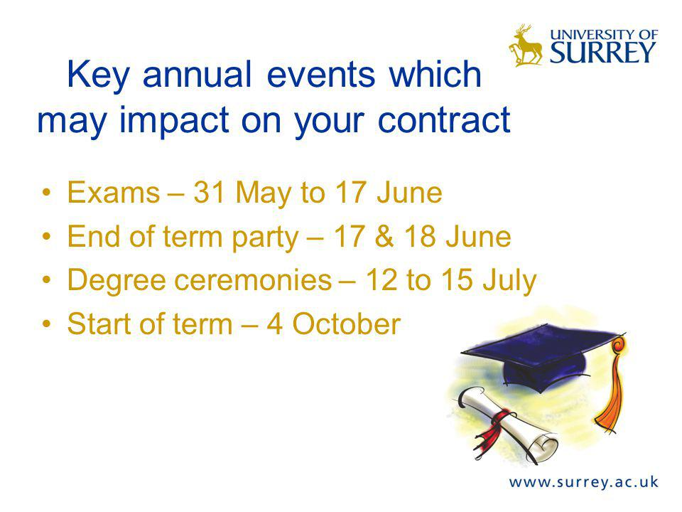Key annual events which may impact on your contract