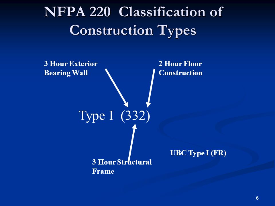 NFPA 220 Classification of Construction Types