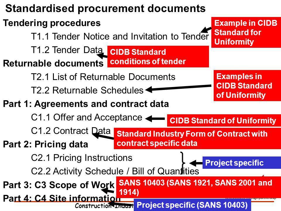 Standardised procurement documents Tendering procedures