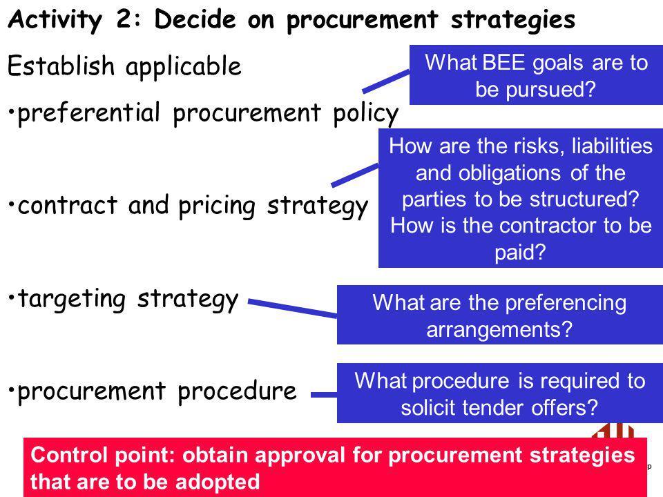 Activity 2: Decide on procurement strategies Establish applicable