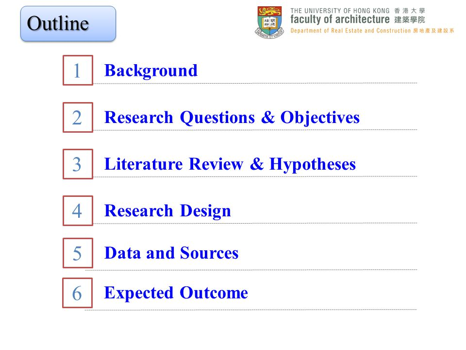 Outline 1 2 3 4 5 6 Background Research Questions & Objectives