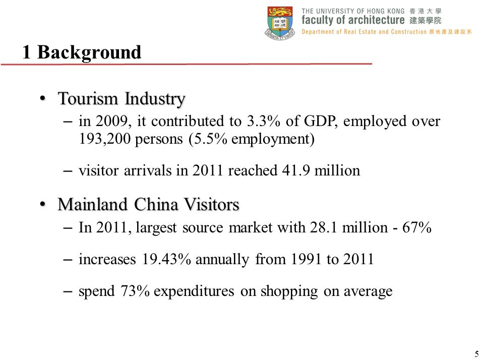 1 Background Tourism Industry Mainland China Visitors