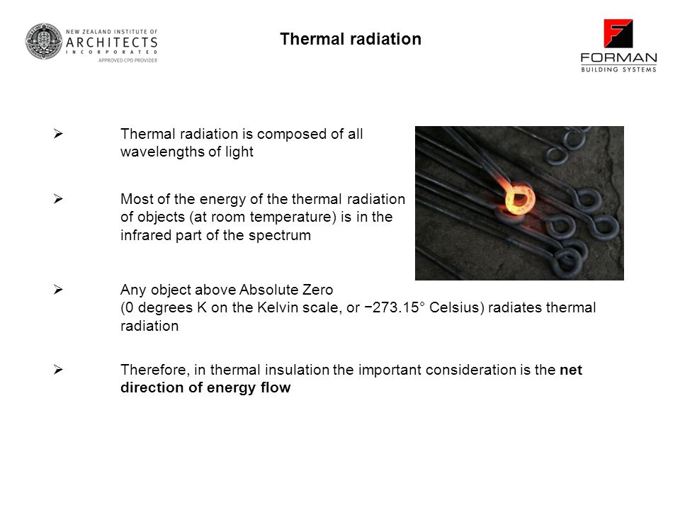 Thermal radiation Thermal radiation is composed of all