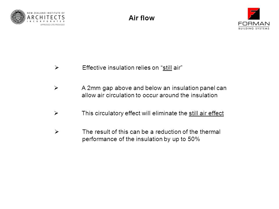Effective insulation relies on still air