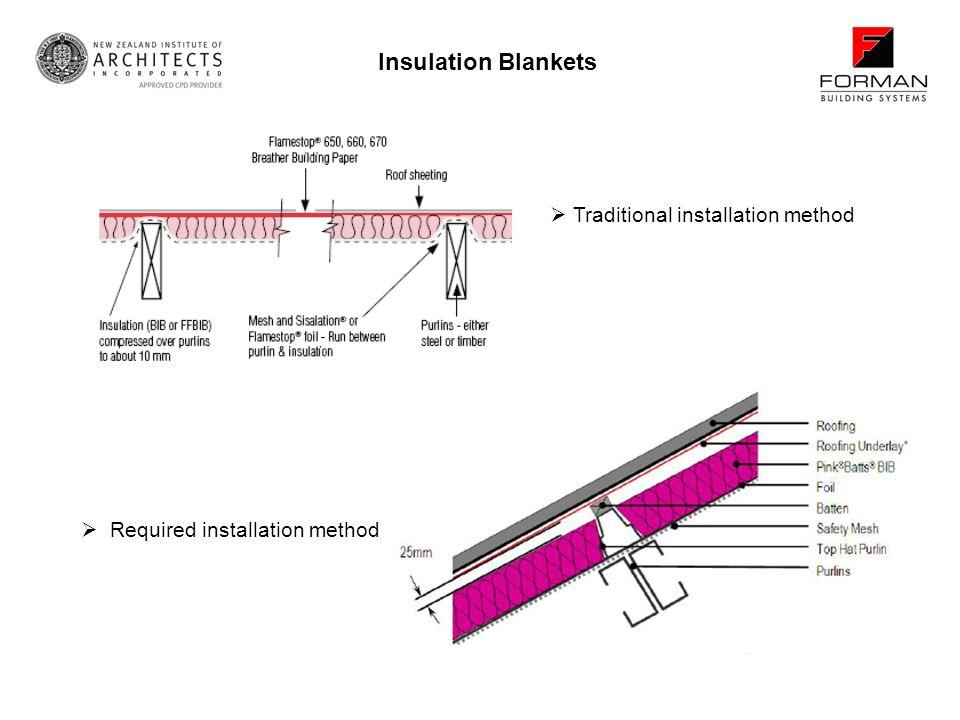 Insulation Blankets Traditional installation method