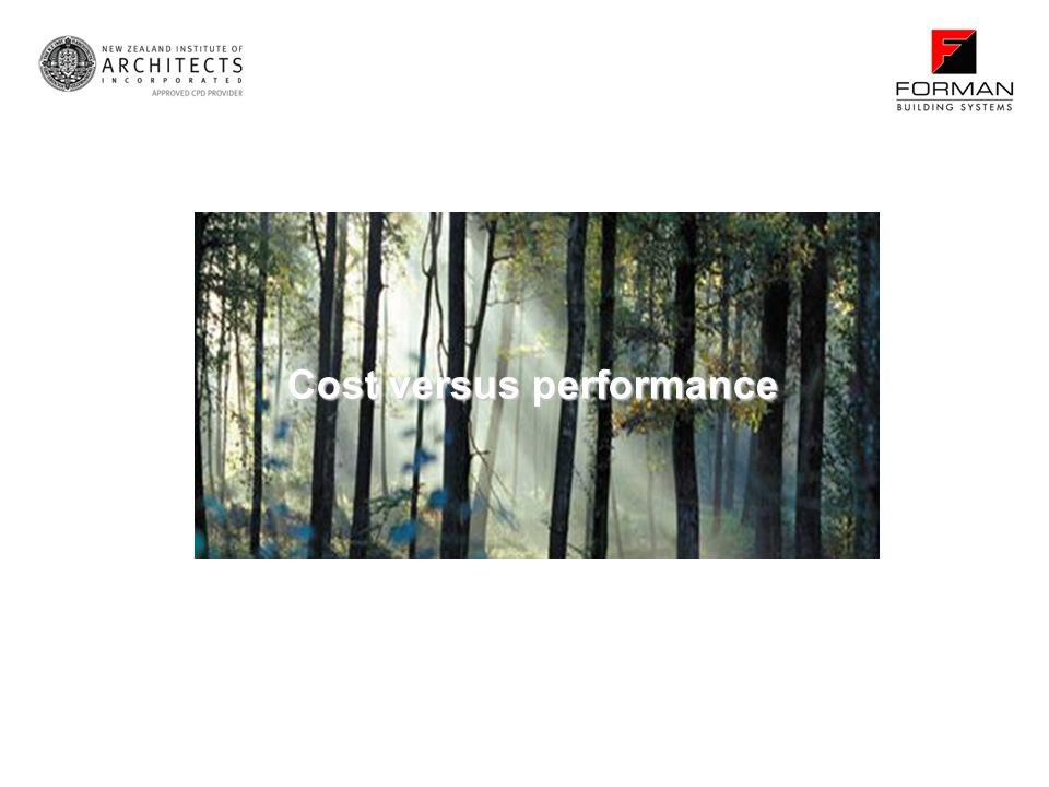 Cost versus performance