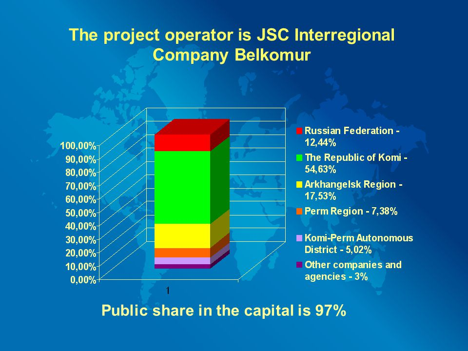 The project operator is JSC Interregional Company Belkomur