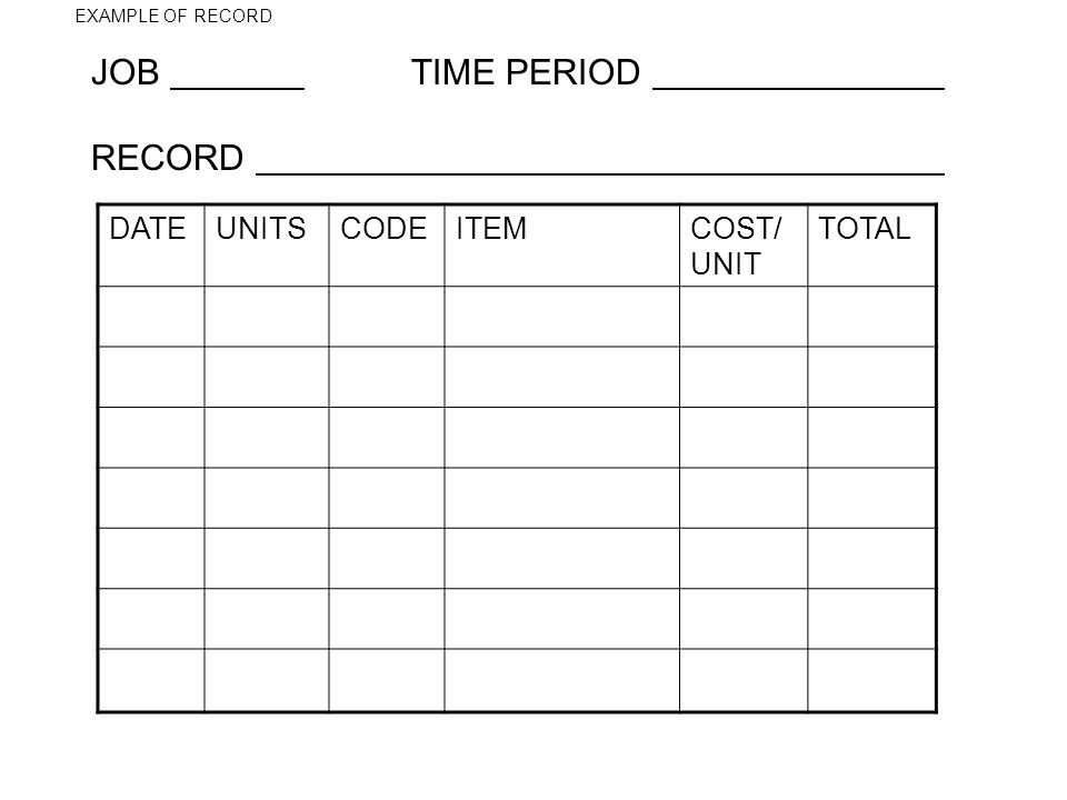 JOB TIME PERIOD RECORD DATE UNITS CODE ITEM COST/UNIT TOTAL