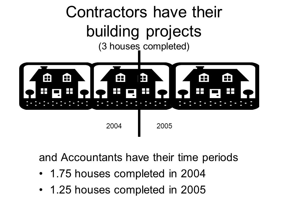Contractors have their building projects (3 houses completed)