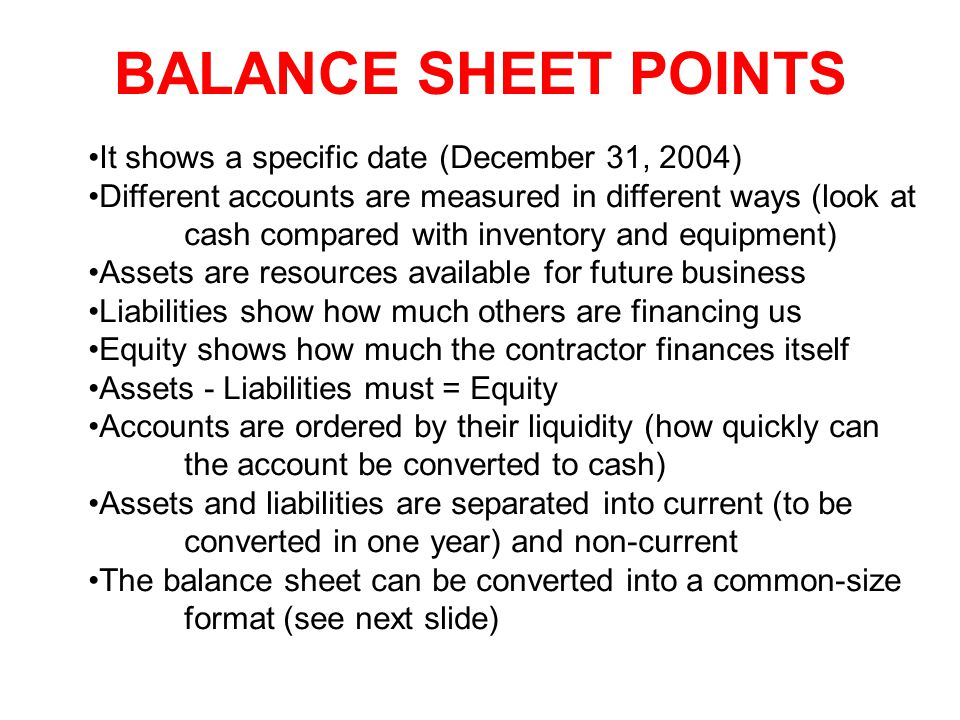 BALANCE SHEET POINTS It shows a specific date (December 31, 2004)