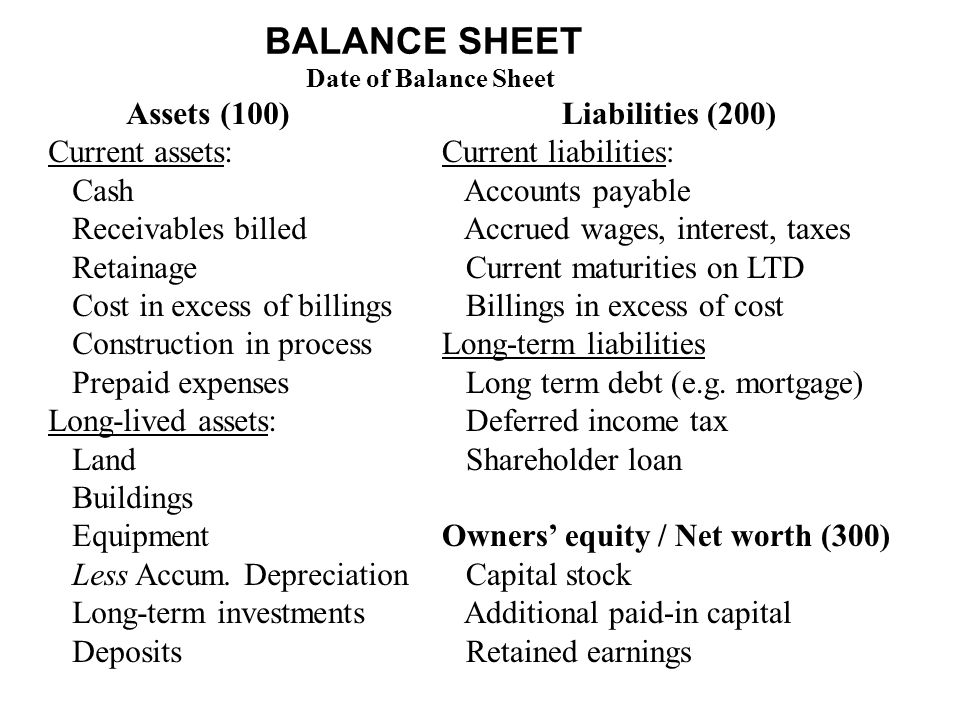 BALANCE SHEET Assets (100) Current assets: Cash Receivables billed