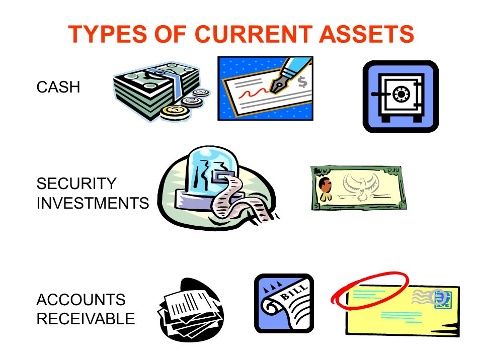 TYPES OF CURRENT ASSETS