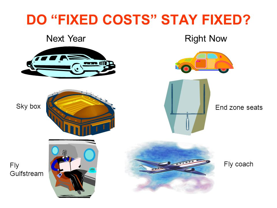 DO FIXED COSTS STAY FIXED