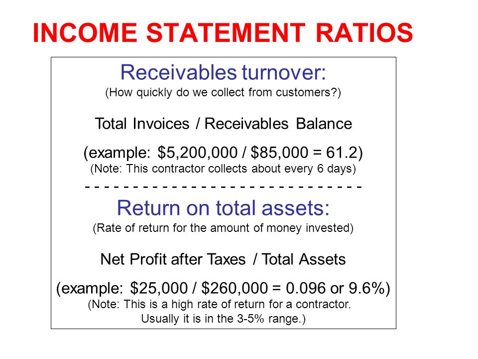 INCOME STATEMENT RATIOS