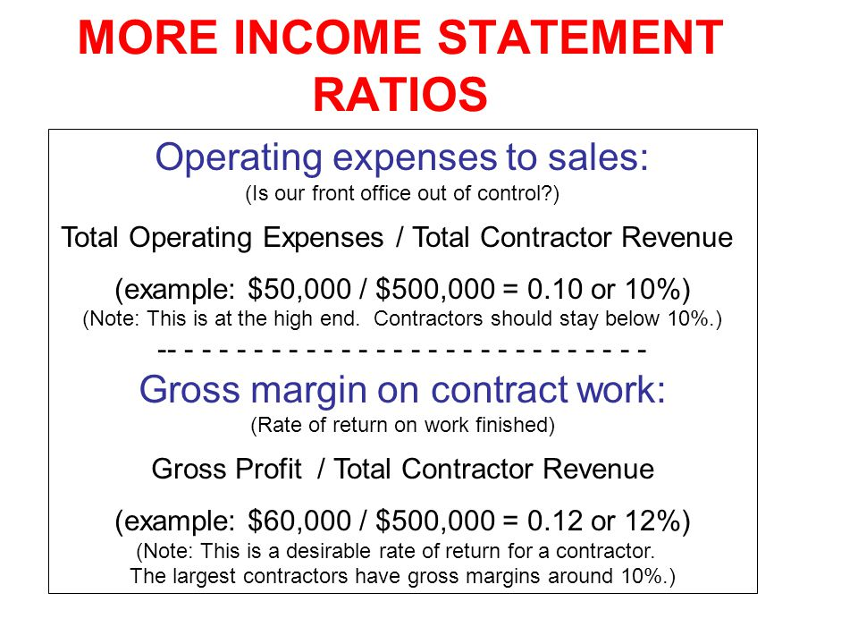 MORE INCOME STATEMENT RATIOS