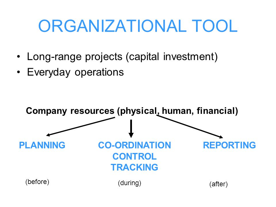 ORGANIZATIONAL TOOL Long-range projects (capital investment)