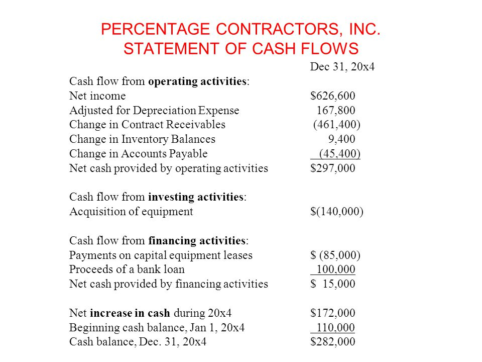 PERCENTAGE CONTRACTORS, INC. STATEMENT OF CASH FLOWS