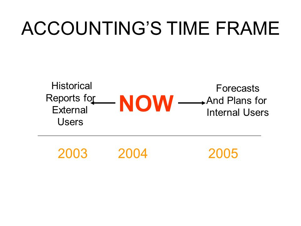 ACCOUNTING'S TIME FRAME