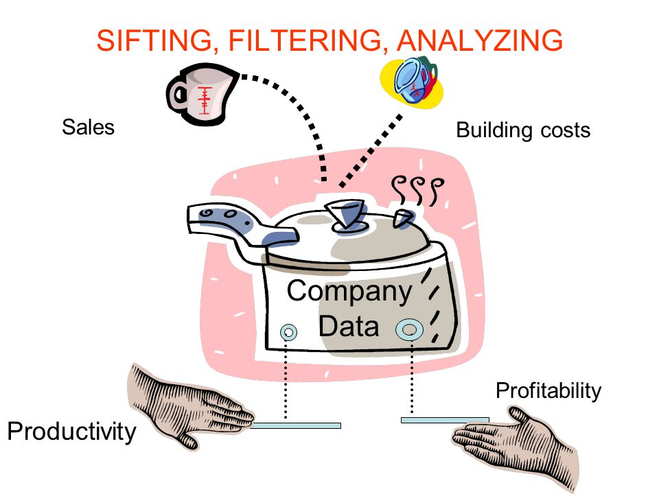 SIFTING, FILTERING, ANALYZING