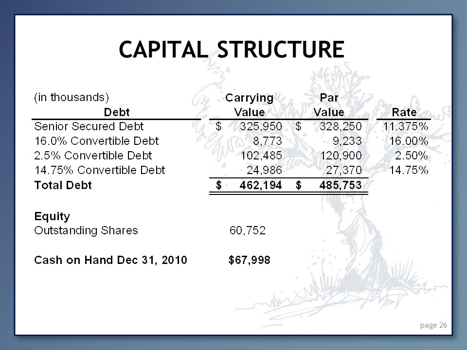 CAPITAL STRUCTURE page 26 26
