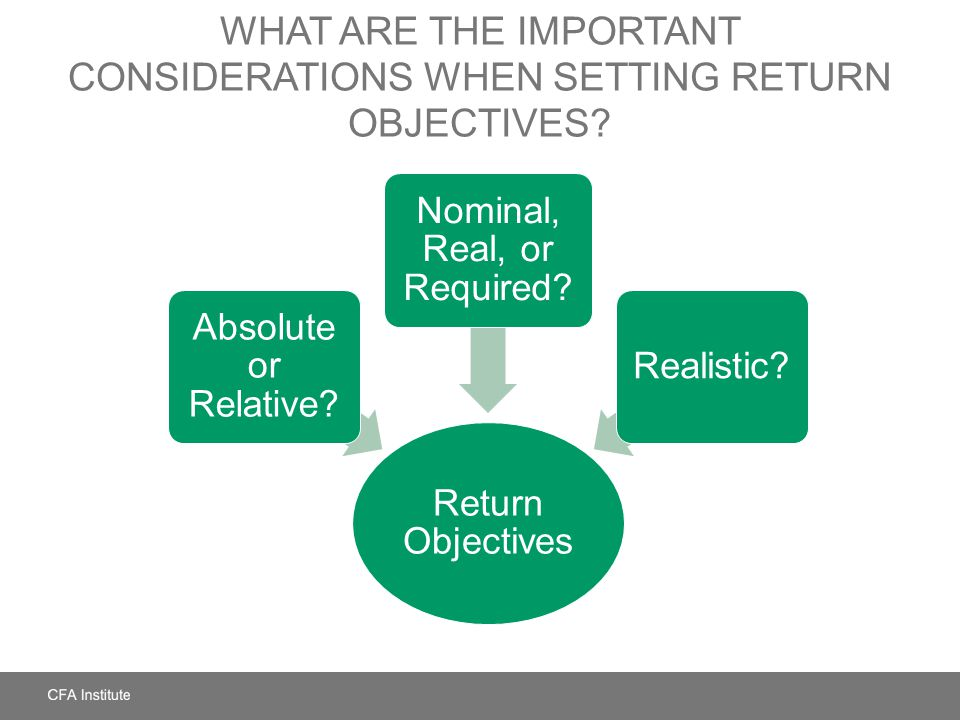 What Are the Important Considerations When Setting Return Objectives