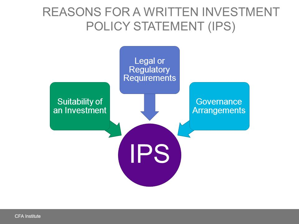 Reasons for a Written Investment Policy Statement (IPS)