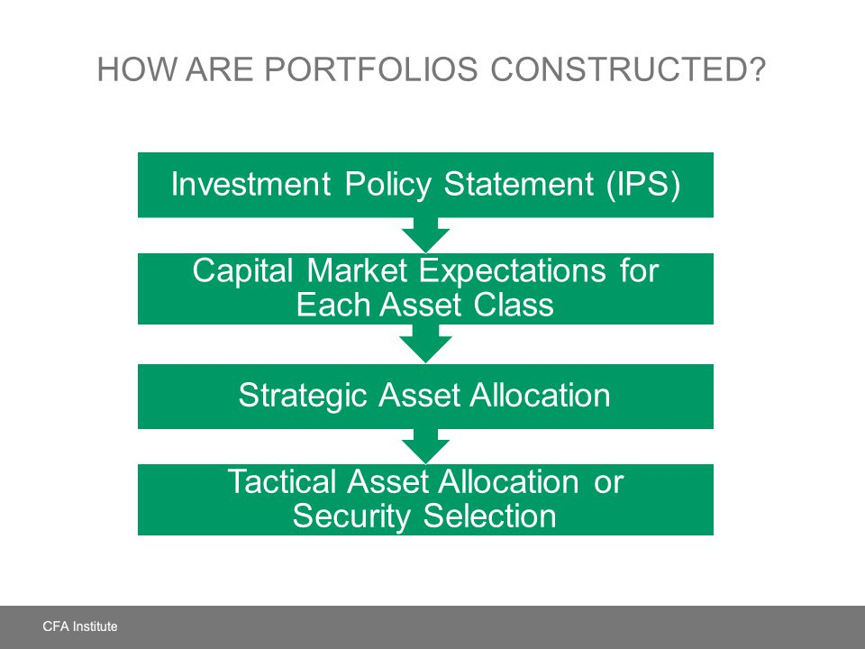 How Are Portfolios Constructed