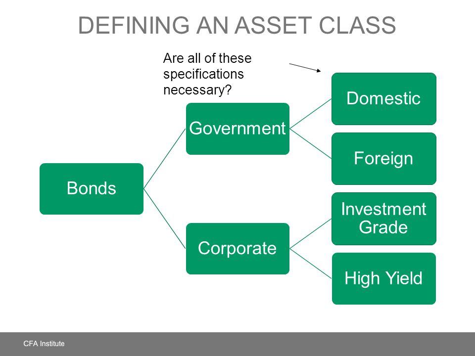 Defining an Asset Class