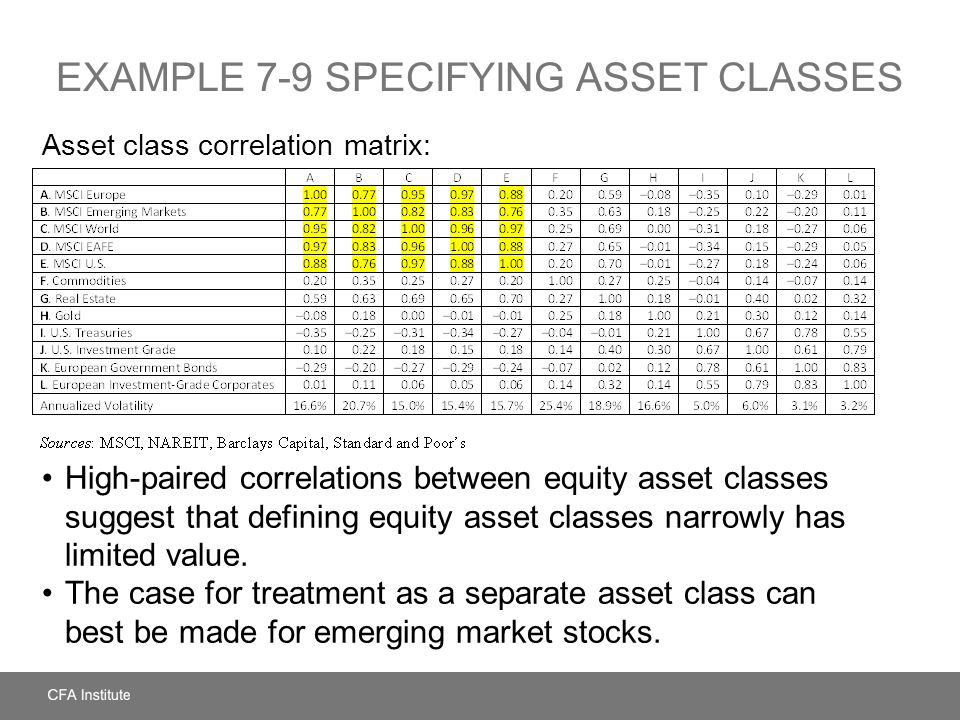 EXAMPLE 7-9 Specifying Asset Classes