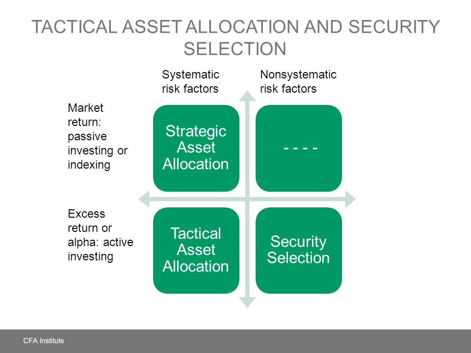 Tactical Asset Allocation and Security Selection