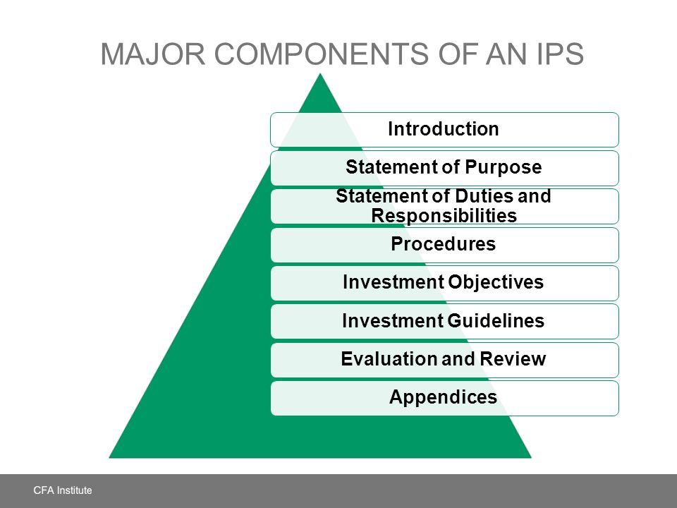 Major Components of an IPS
