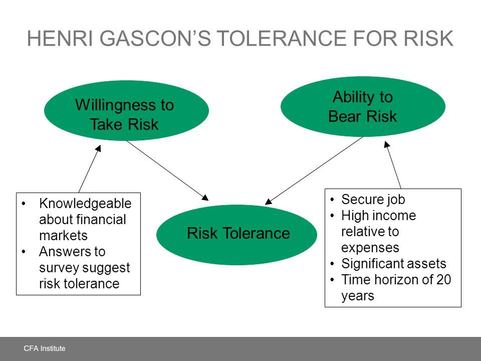 Henri Gascon's Tolerance for Risk