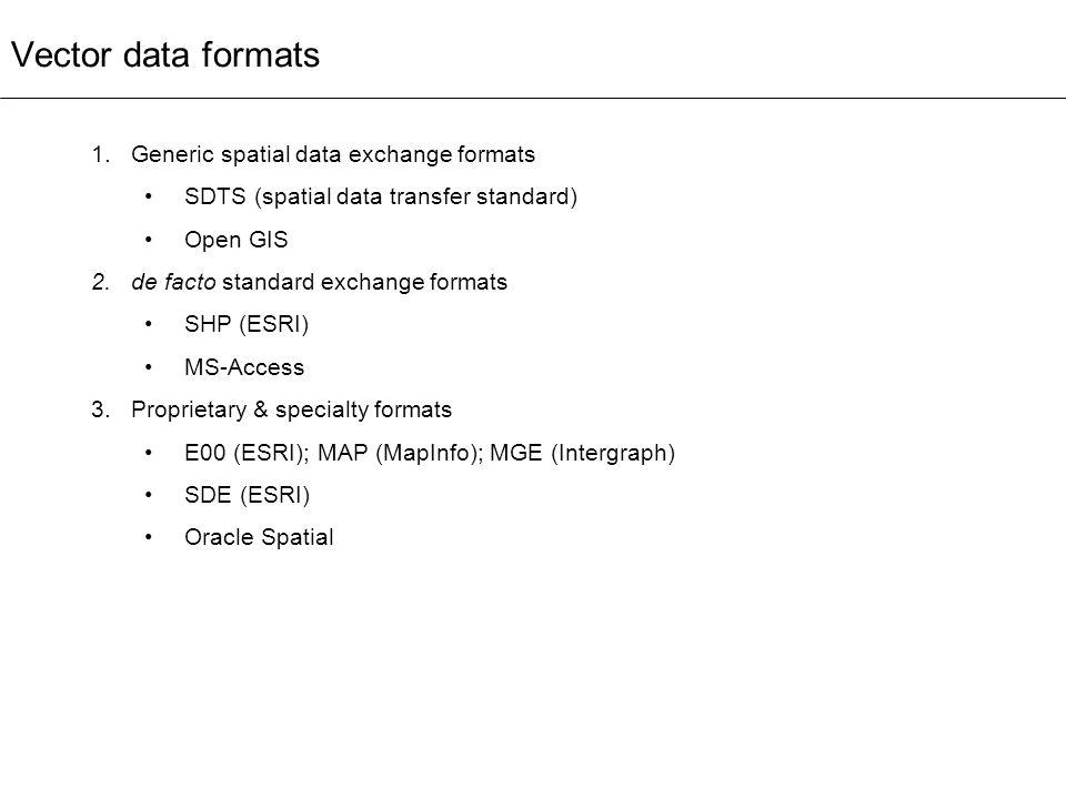 Vector data formats Generic spatial data exchange formats