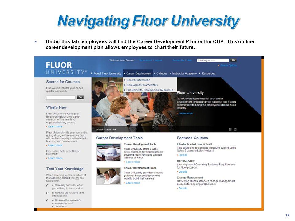 Navigating Fluor University