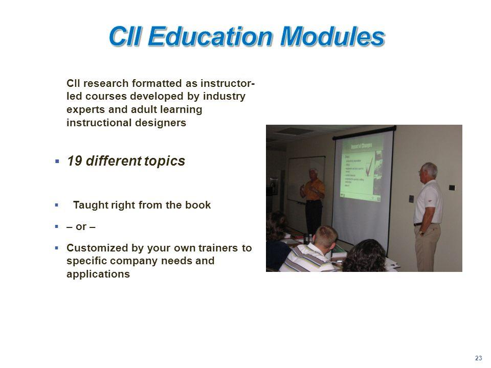 CII Education Modules 19 different topics