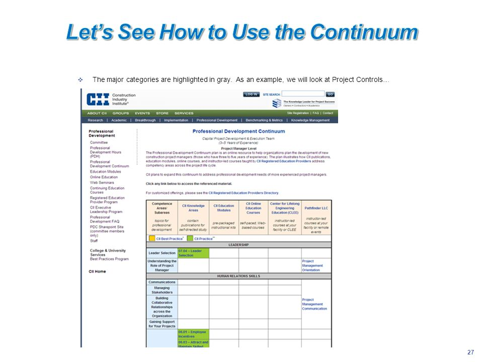 Let's See How to Use the Continuum